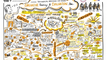 Evaluative Thinking & Evaluation use