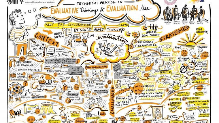 Evaluative Thinking & Evaluation use